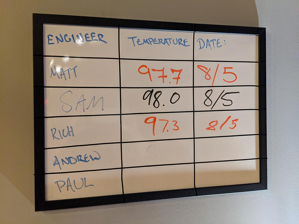 Shock City Studios Staff Temperature Board